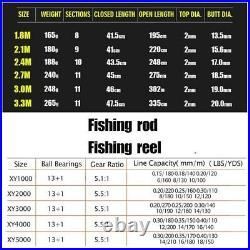 Fishing Rod Spinning Reel Set Carbon Fiber Telescopic Pole Stick Reservoir Pond