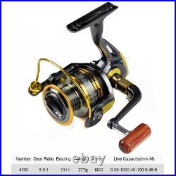 Fishing Rod Spinning Reel Telescopic 2.1m 2.4m 2.7m 3.0m 3.6m Combo Full Set