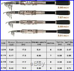 PLUSINNO Fishing Rod and Reel Combos Carbon Fiber Telescopic Fishing Rod 5.91FT